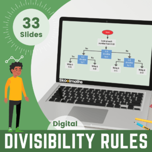 Divisibility Rules Interactive